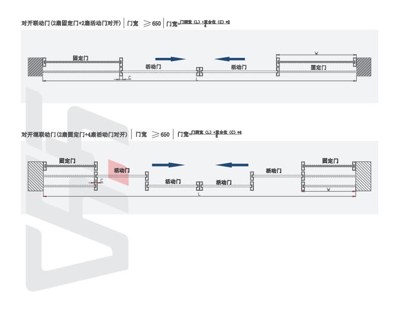 YE07聯動門系列